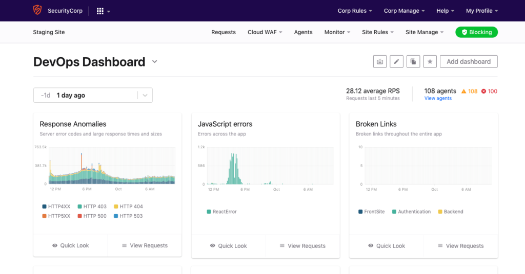 Example DevOps dashboard